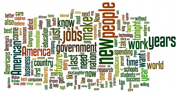 Obama's 2011 State of the Union Address Wordle