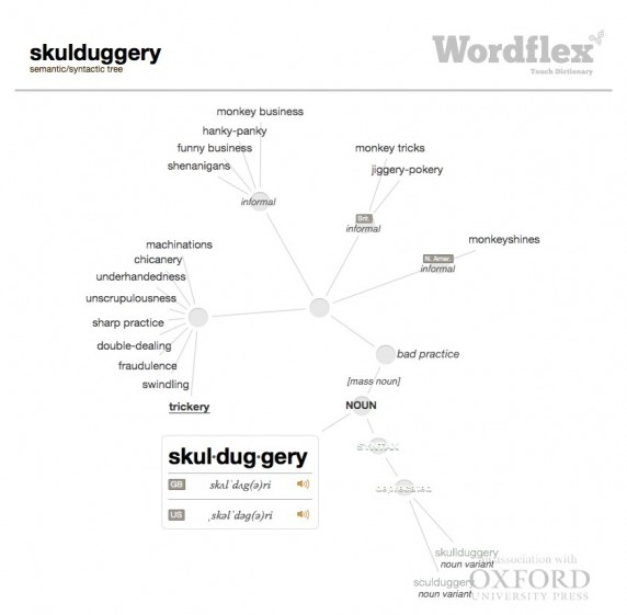 Skulduggery Word Poster from Wordflex